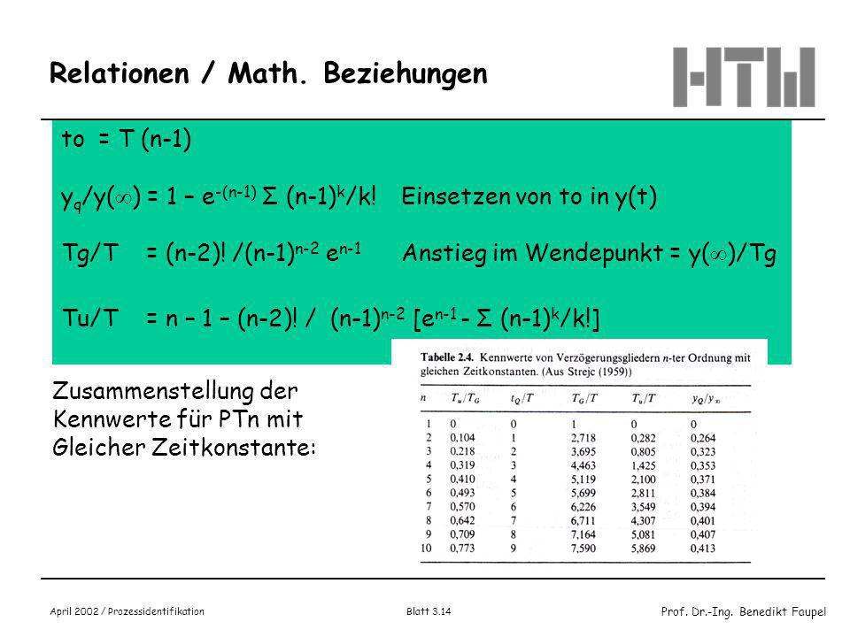Relationen / Math. Beziehungen