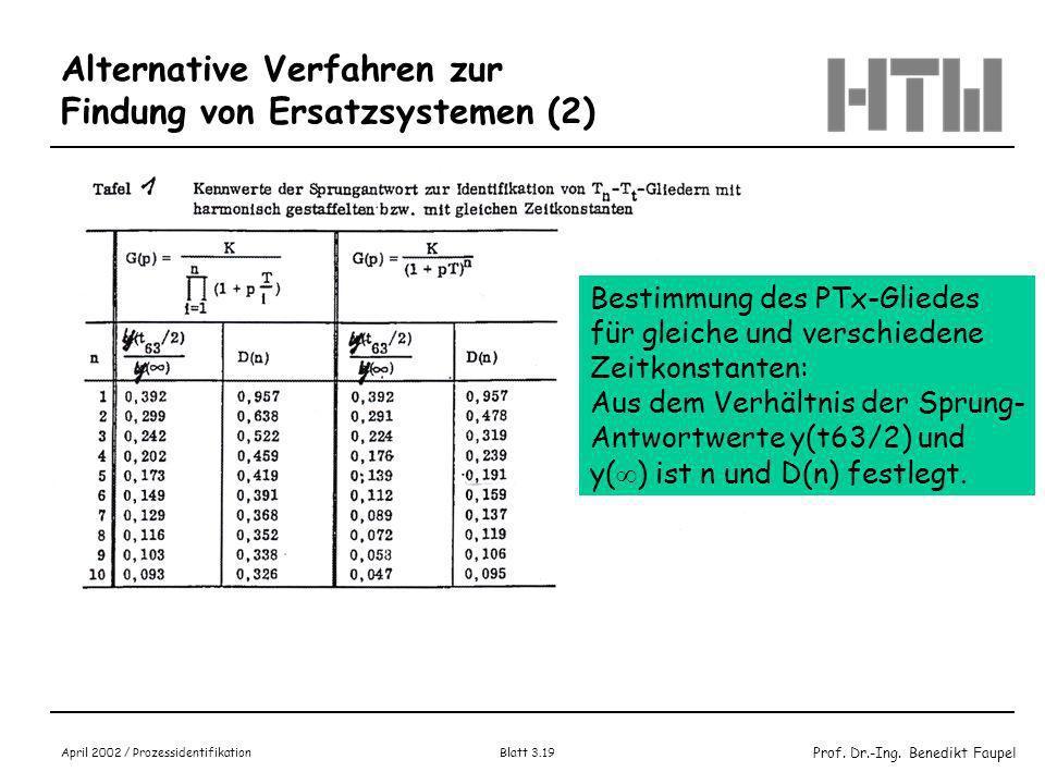 Alternative Verfahren zur Findung von Ersatzsystemen (2)