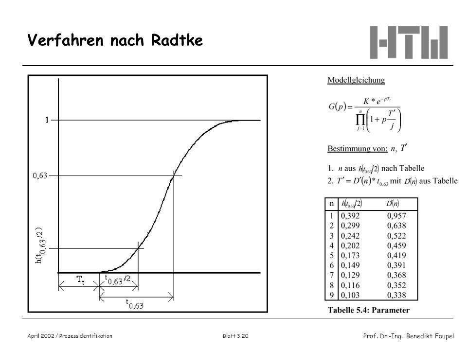 Verfahren nach Radtke April 2002 / Prozessidentifikation Blatt 3.20