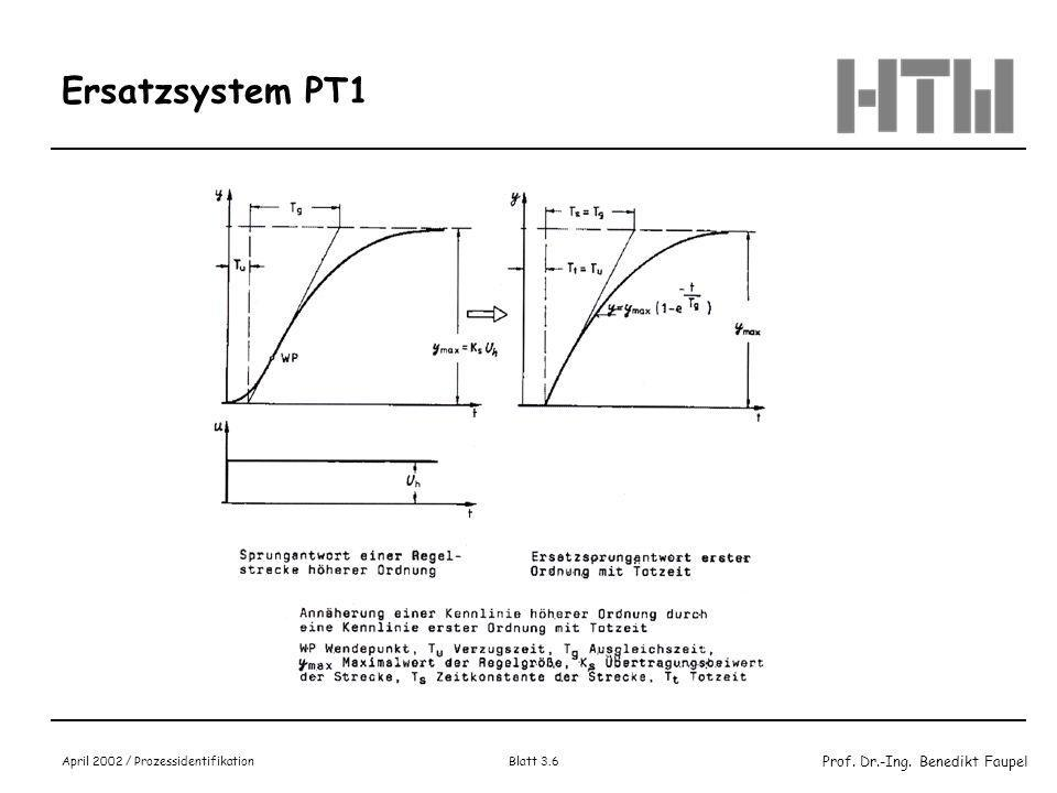 Ersatzsystem PT1 April 2002 / Prozessidentifikation Blatt 3.6