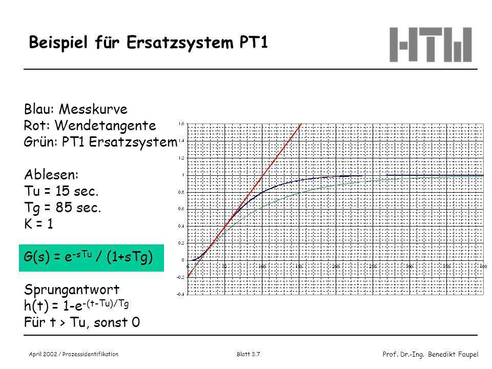 Beispiel für Ersatzsystem PT1