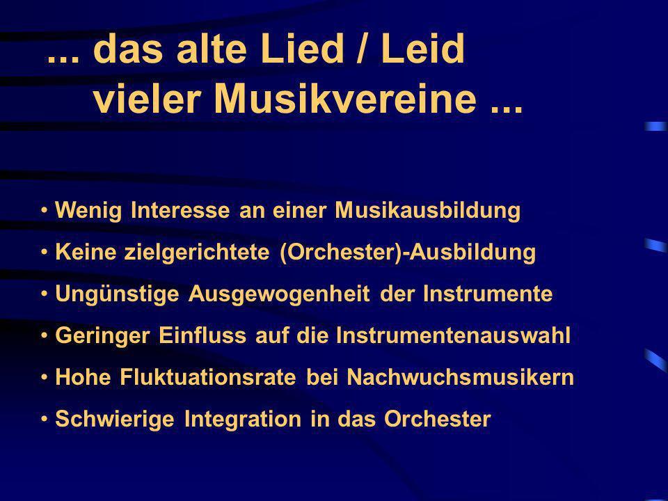 ... das alte Lied / Leid vieler Musikvereine ...