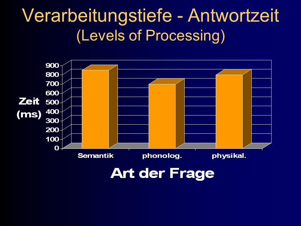 Verarbeitungstiefe - Antwortzeit (Levels of Processing)