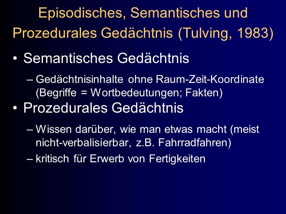Episodisches, Semantisches und Prozedurales Gedächtnis (Tulving, 1983)