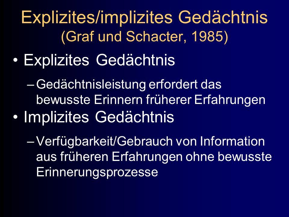 Explizites/implizites Gedächtnis (Graf und Schacter, 1985)