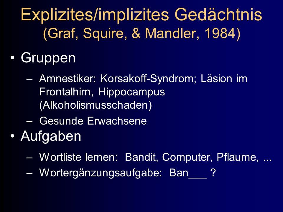 Explizites/implizites Gedächtnis (Graf, Squire, & Mandler, 1984)