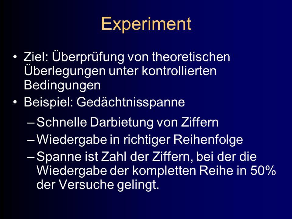 Experiment Ziel: Überprüfung von theoretischen Überlegungen unter kontrollierten Bedingungen. Beispiel: Gedächtnisspanne.