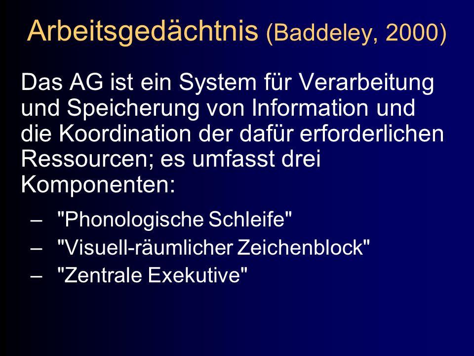 Arbeitsgedächtnis (Baddeley, 2000)