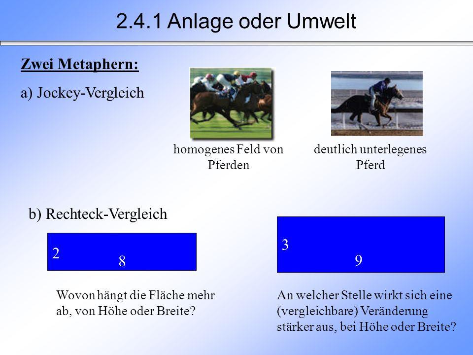2.4.1 Anlage oder Umwelt Zwei Metaphern: a) Jockey-Vergleich
