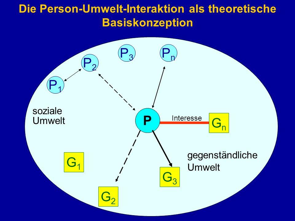 Die Person-Umwelt-Interaktion als theoretische Basiskonzeption