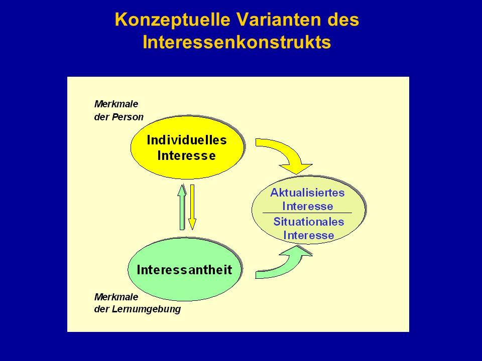 Konzeptuelle Varianten des Interessenkonstrukts