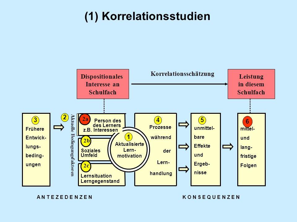 (1) Korrelationsstudien