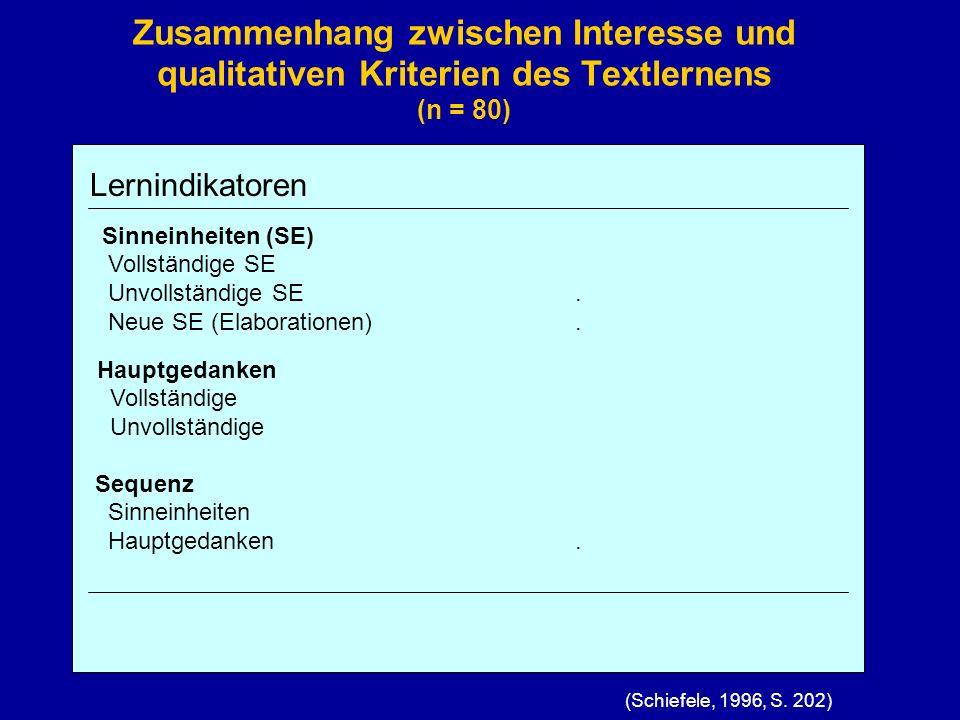 Zusammenhang zwischen Interesse und qualitativen Kriterien des Textlernens (n = 80)