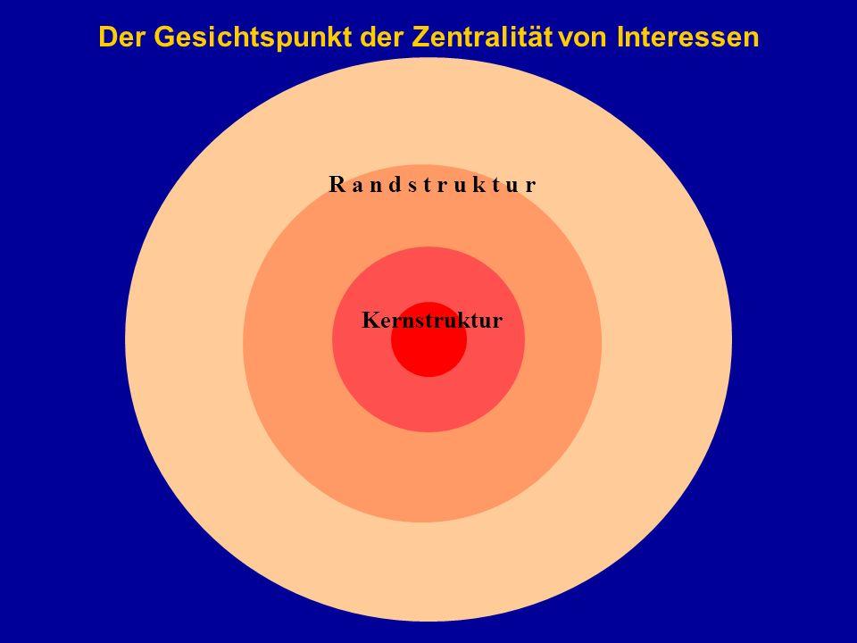 Der Gesichtspunkt der Zentralität von Interessen