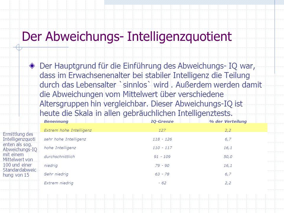 Der Abweichungs- Intelligenzquotient