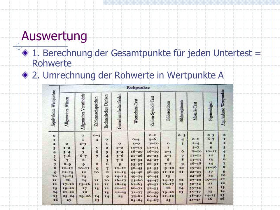 Auswertung 1. Berechnung der Gesamtpunkte für jeden Untertest = Rohwerte.