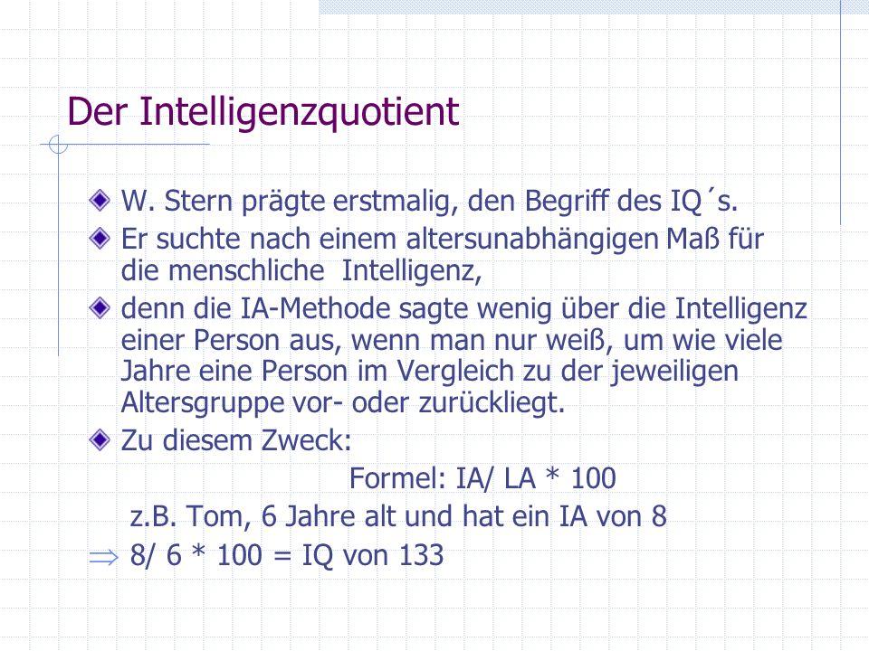Der Intelligenzquotient