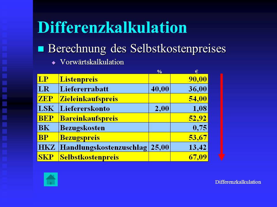Differenzkalkulation