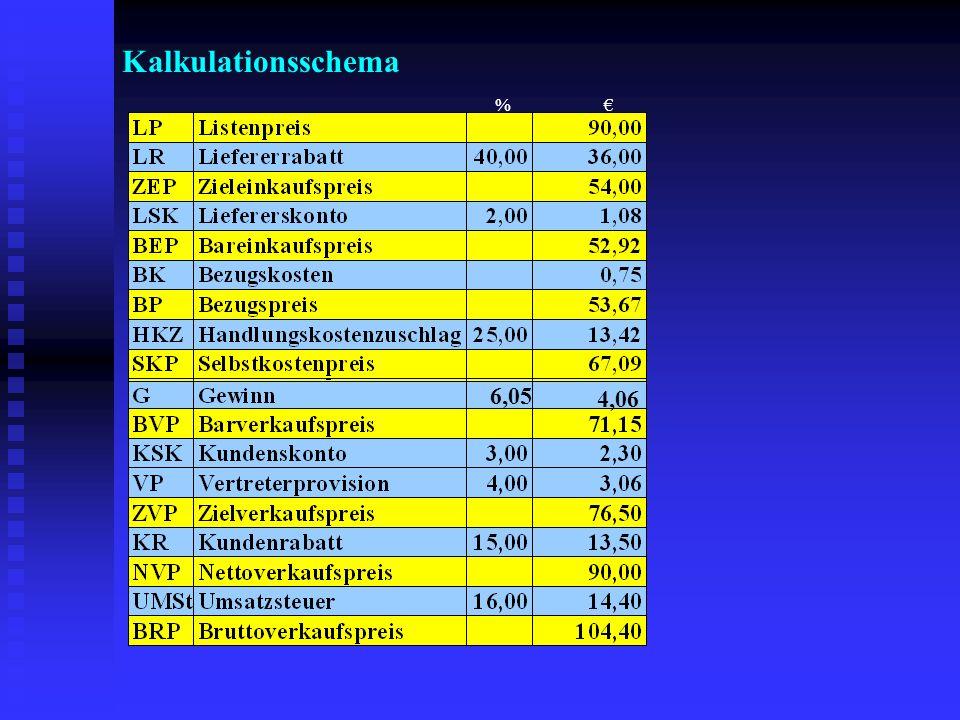 Kalkulationsschema % € 6,05 4,06