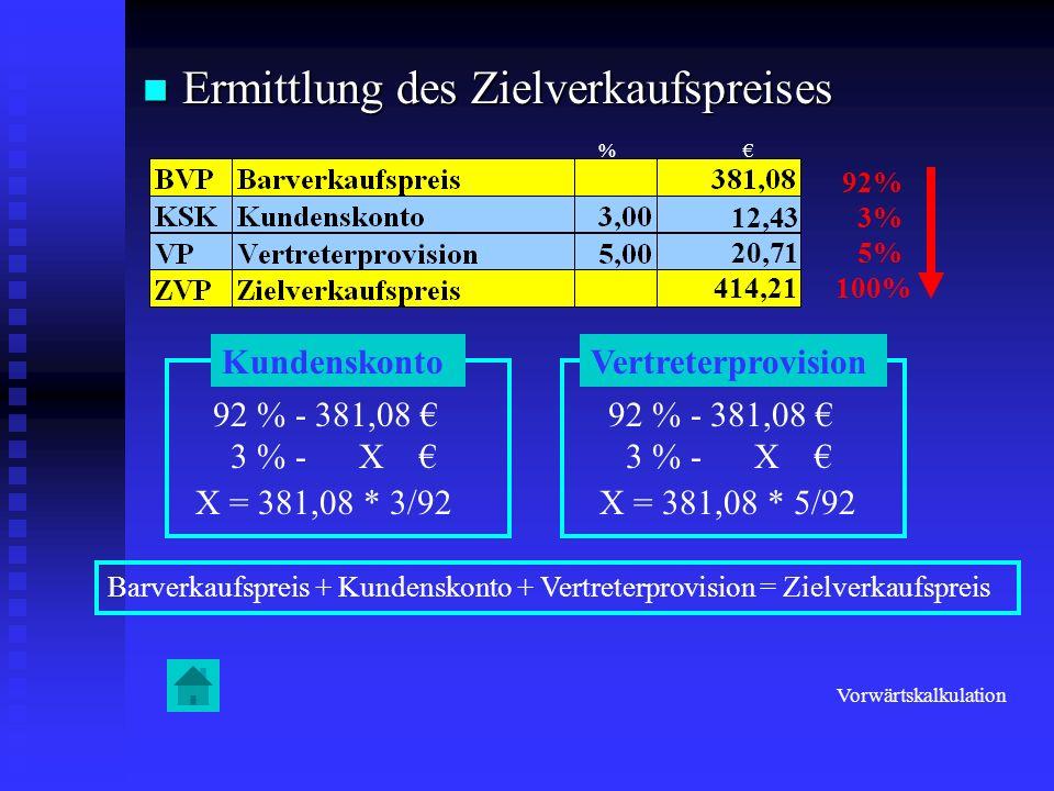 Ermittlung des Zielverkaufspreises