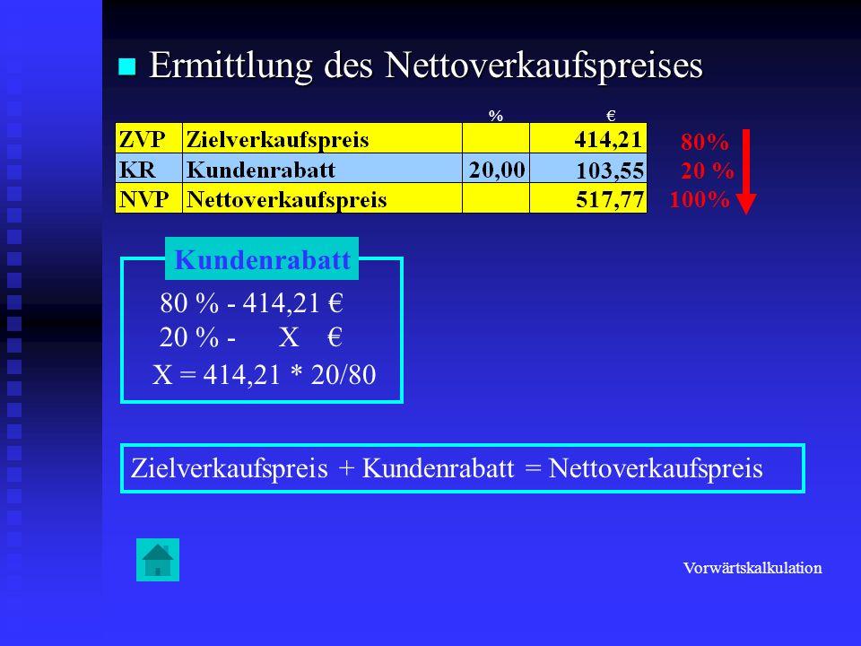Ermittlung des Nettoverkaufspreises