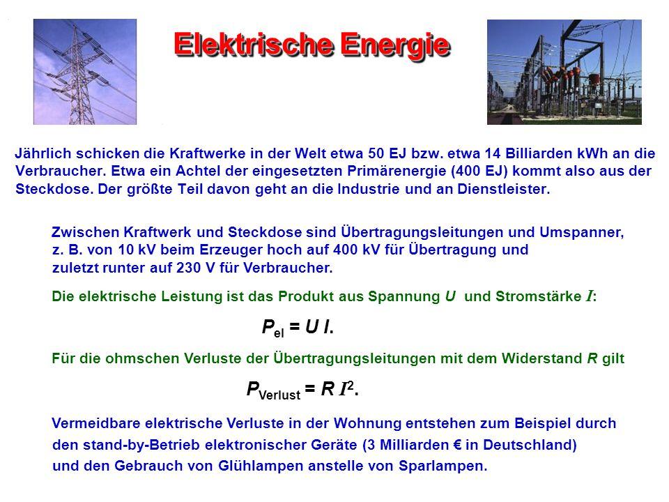 Elektrische Energie Pel = U I. PVerlust = R I2.