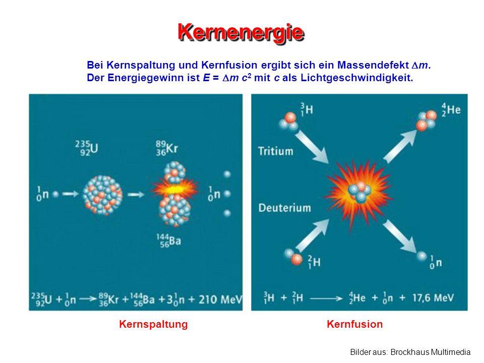 Kernenergie Bei Kernspaltung und Kernfusion ergibt sich ein Massendefekt m. Der Energiegewinn ist E = m c2 mit c als Lichtgeschwindigkeit.