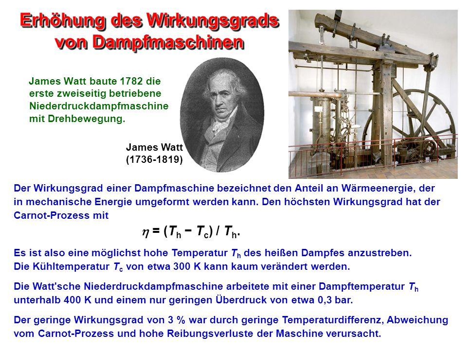 Erhöhung des Wirkungsgrads von Dampfmaschinen
