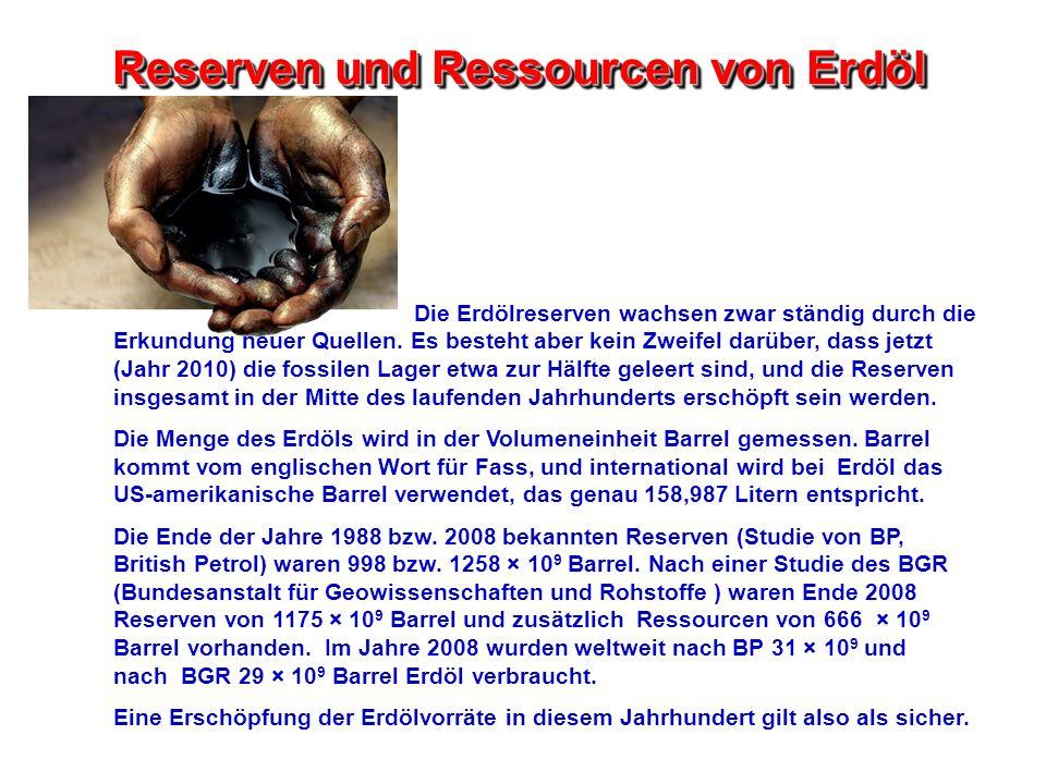 Reserven und Ressourcen von Erdöl