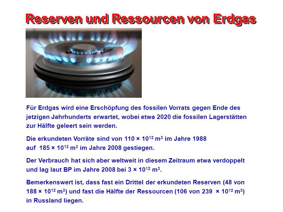 Reserven und Ressourcen von Erdgas