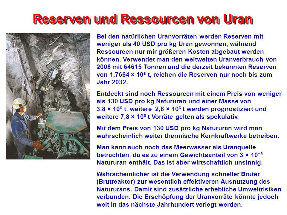 Reserven und Ressourcen von Uran