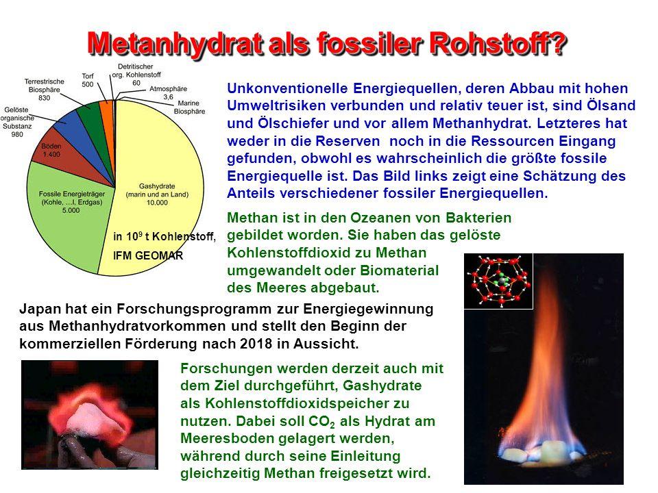 Metanhydrat als fossiler Rohstoff