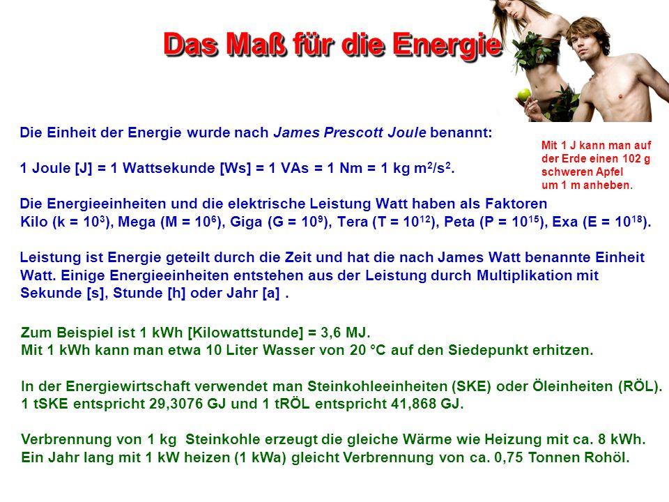 Das Maß für die Energie Die Einheit der Energie wurde nach James Prescott Joule benannt: