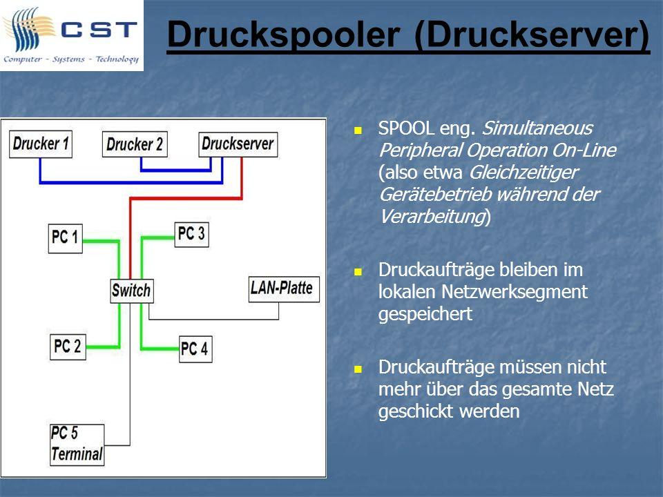 Druckspooler (Druckserver)