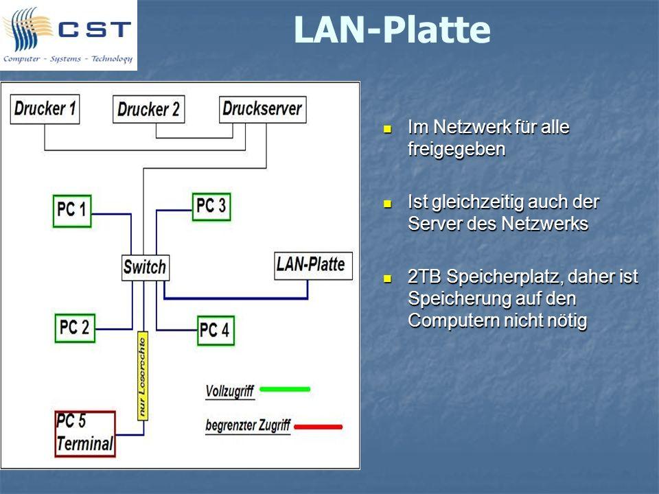 LAN-Platte Im Netzwerk für alle freigegeben