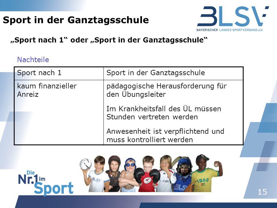 Sport in der Ganztagsschule