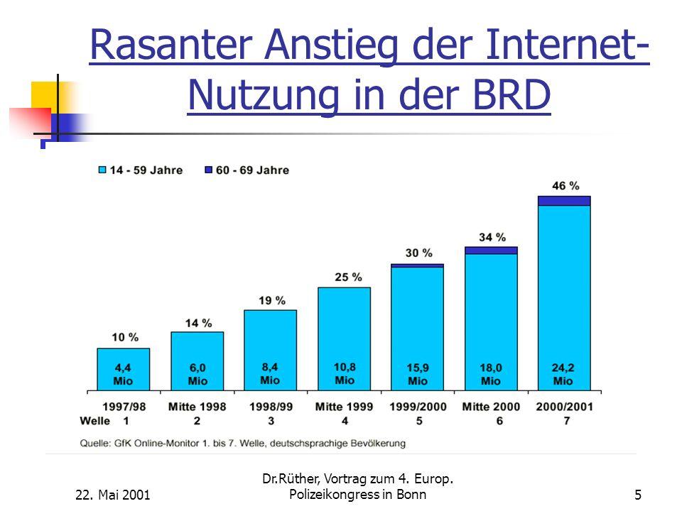 Rasanter Anstieg der Internet-Nutzung in der BRD