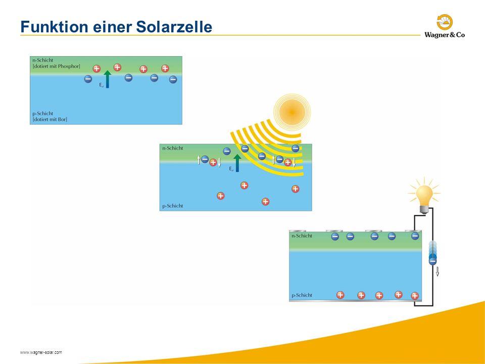 Funktion einer Solarzelle