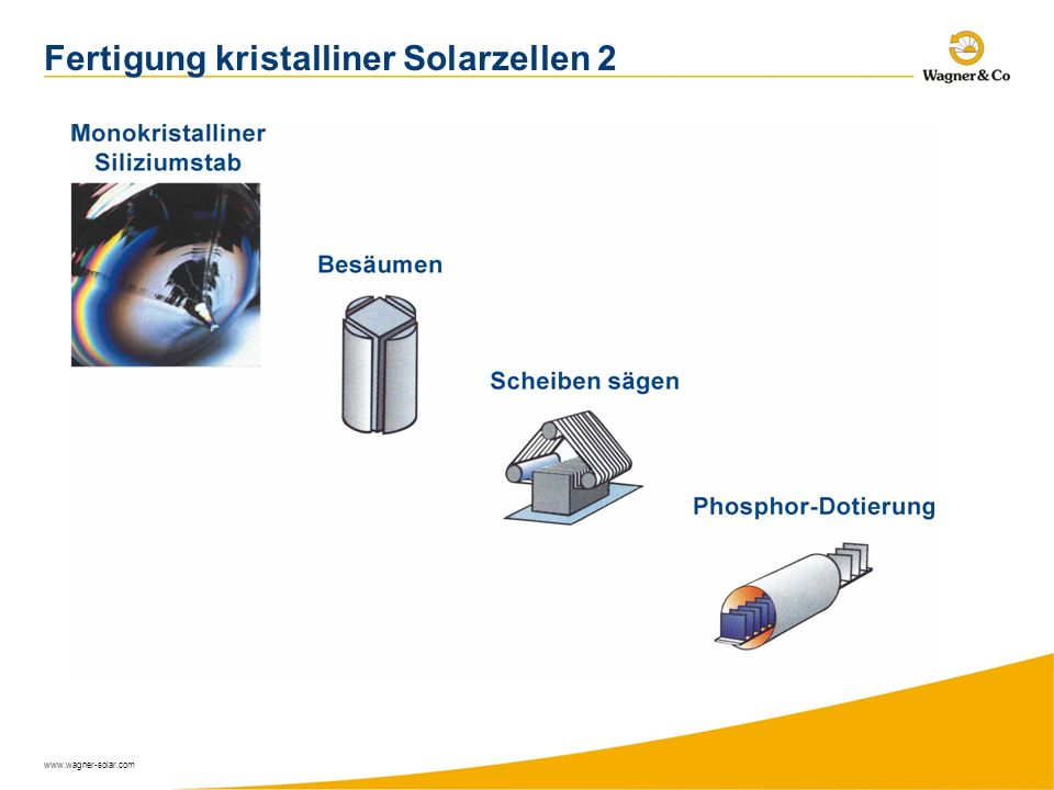 Fertigung kristalliner Solarzellen 2