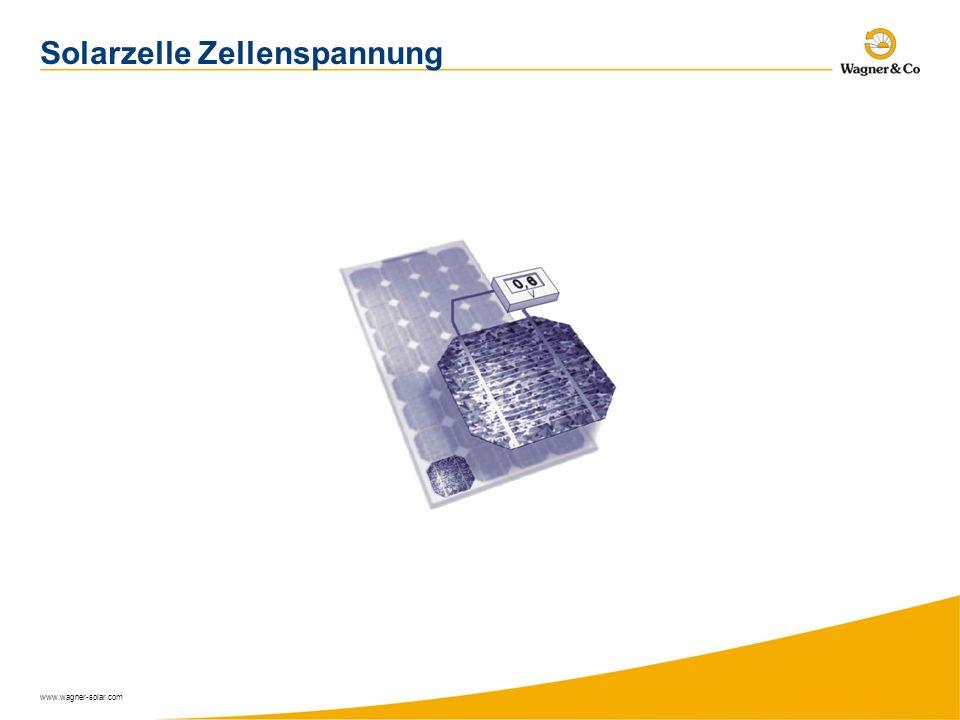 Solarzelle Zellenspannung