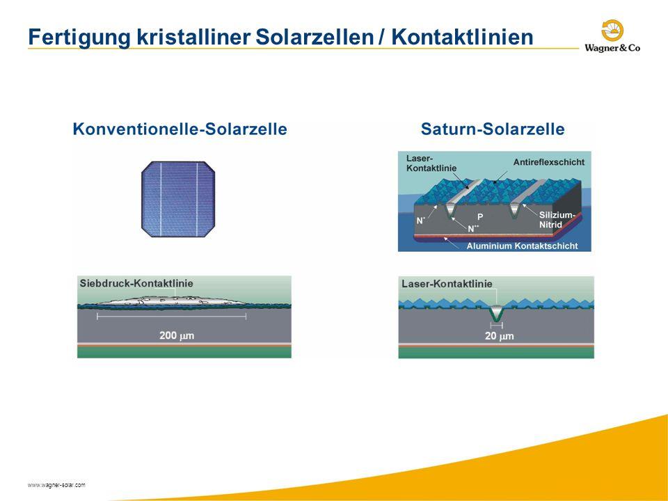 Fertigung kristalliner Solarzellen / Kontaktlinien