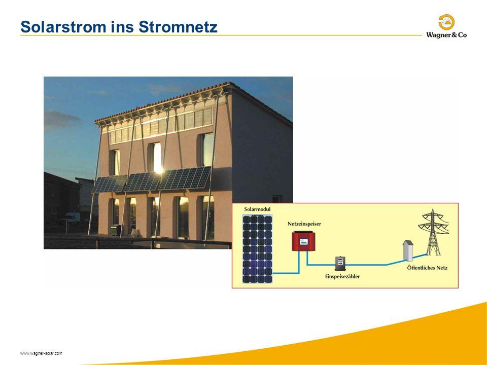 Solarstrom ins Stromnetz