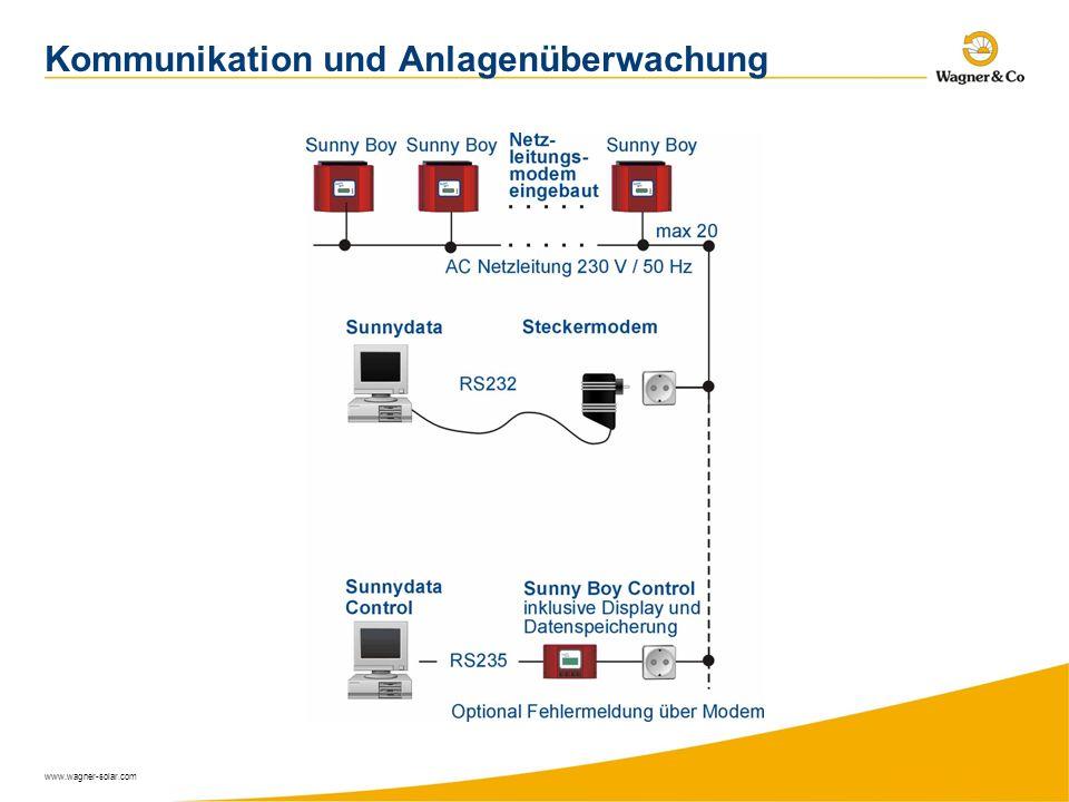 Kommunikation und Anlagenüberwachung