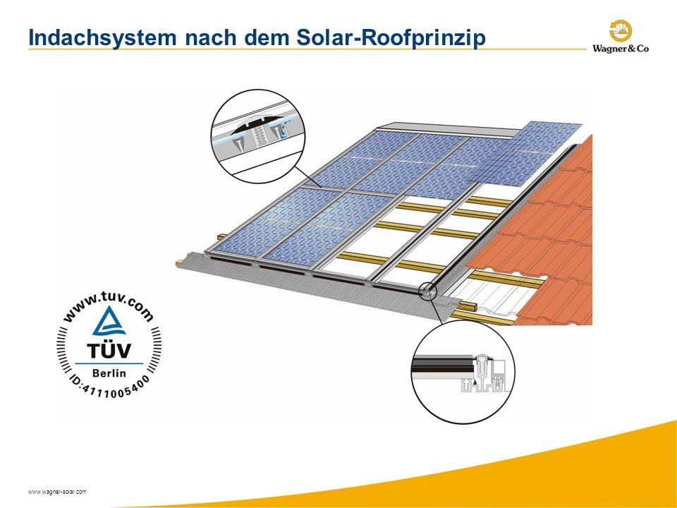 Indachsystem nach dem Solar-Roofprinzip