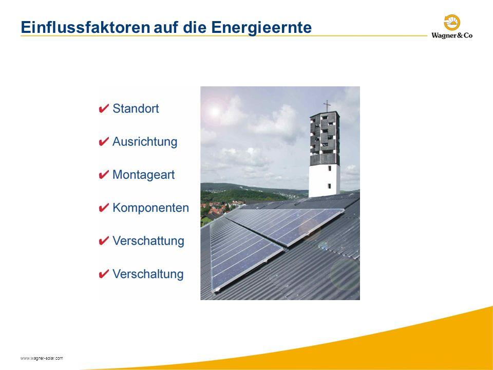 Einflussfaktoren auf die Energieernte