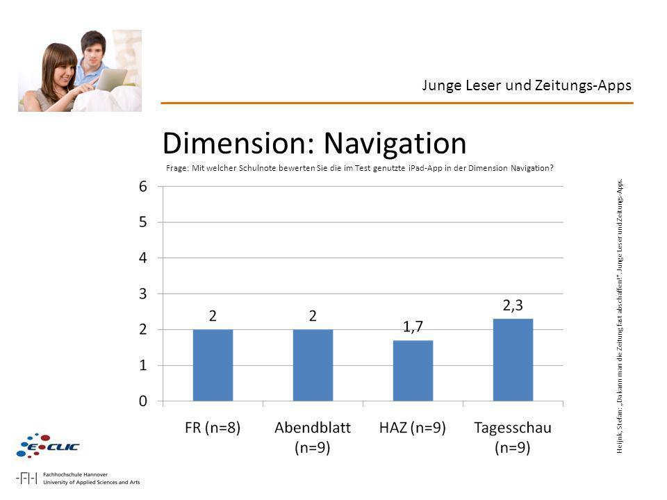 Dimension: Navigation