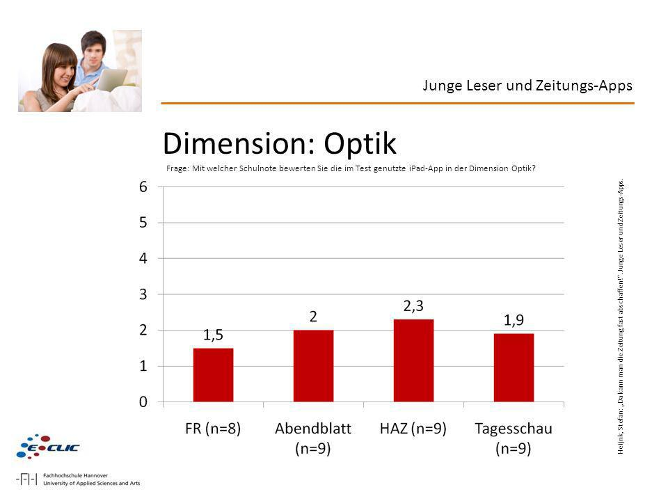 Dimension: Optik Junge Leser und Zeitungs-Apps