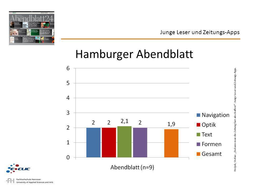 Hamburger Abendblatt Junge Leser und Zeitungs-Apps