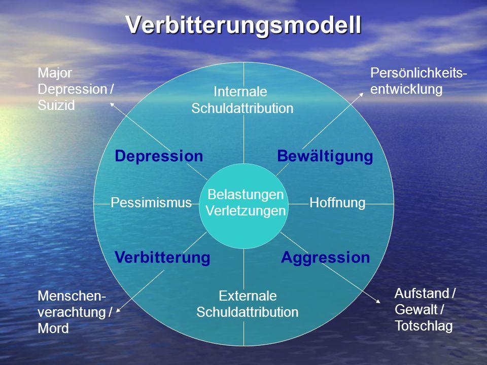Verbitterungsmodell Depression Bewältigung Verbitterung Aggression