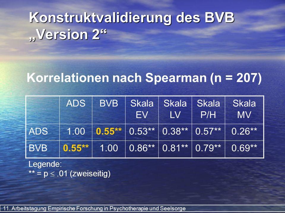 """Konstruktvalidierung des BVB """"Version 2"""